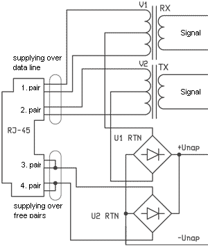 power over ethernet supply of ethernet devices over data cable the action of circuit on the side of the consumer is also defined by the standard ieee 802 3af the consumer should be able to identify itself so that the